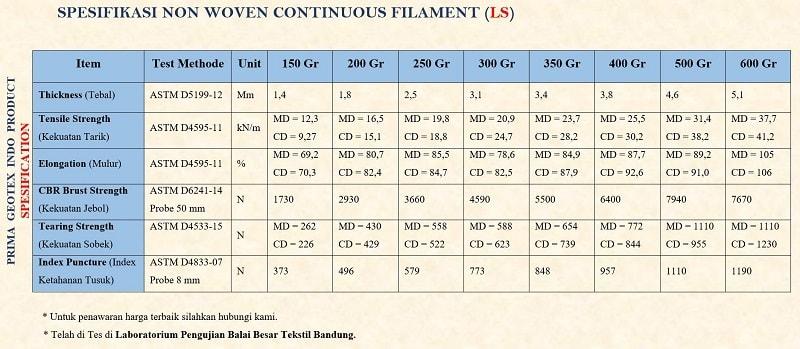 Spek Geotaxtile Non Woven Continuous Filament